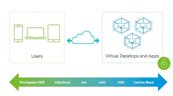 VMware Horizon-8_3